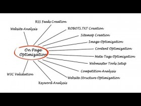 Get More Leads With SEO For Home Improvement Companies
